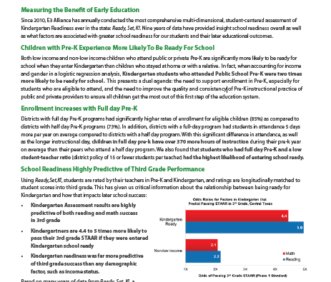 Early Education Impacts to 3rd Grade