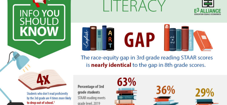 Info You Should Know: Literacy