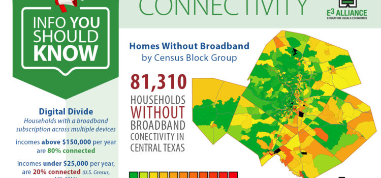 Info You Should Know: Connectivity & the Digital Divide