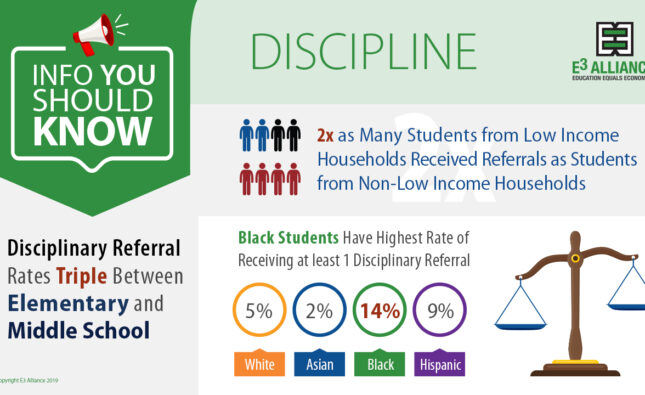 Info You Should Know: Discipline