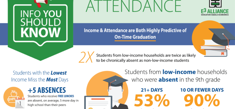 Info You Should Know: Attendance