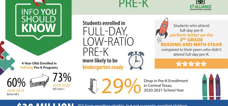 Info You Should Know: Pre-K